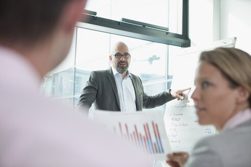 Business meeting with flip chart in conference room - RBF002146