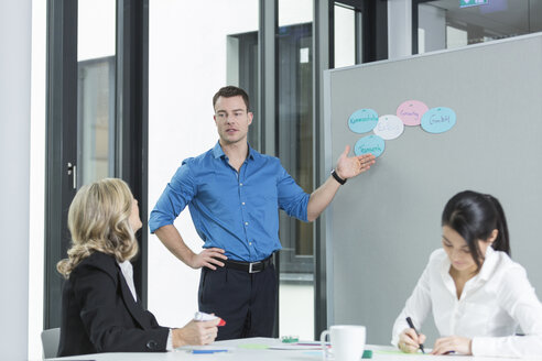 Meeting of three business people in a conference room - SHKF000168