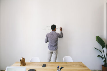 Man in office writing chart on wall - EBSF001431