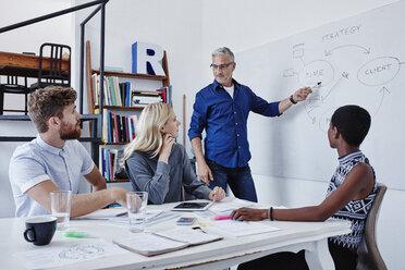 Businessman leading a presentation in boardroom - RORF00257