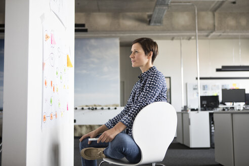 Businesswoman in office looking at mind map - RBF05251