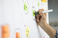 Close-up of businesswoman working on mind map - RBF05257
