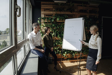Business people working with flip chart in green office - JOSF01471