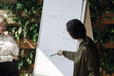 Two businesswomen working with flip chart in green office - JOSF01516