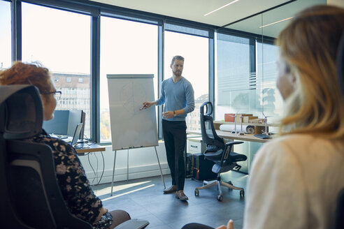 Man leading a presentation at flip chart in office - ZEDF00935