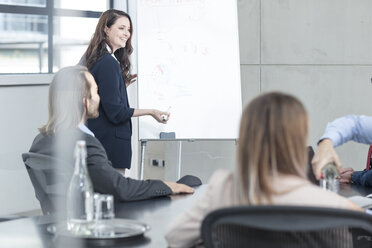 Businesswoman leading a presentation on a meeting in conference room - ZEF14798