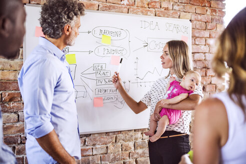 Mother with baby working together with team on whiteboard at brick wall in office - HAPF02587