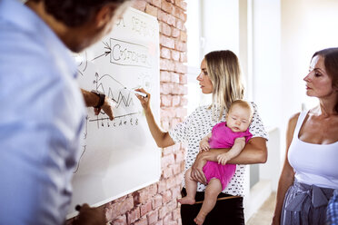 Mother with baby working together with team on whiteboard at brick wall in office - HAPF02590