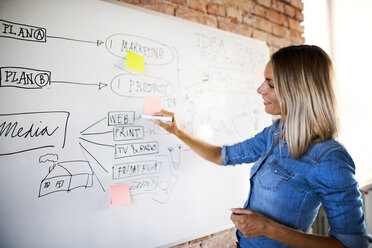 Businesswoman working on whiteboard at brick wall in office - HAPF02641