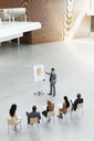 Businessman at flipchart leading meeting in modern lobby - CAIF01127