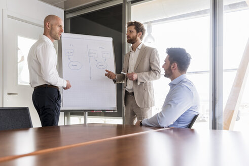 Three businessmen having a meeting with flipchart in conference room - DIGF03768