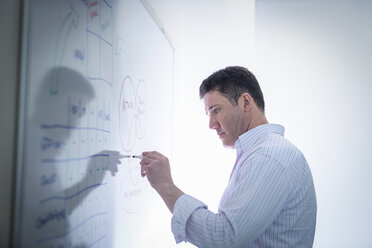 Scientist drawing on white board in meeting room - CUF03210