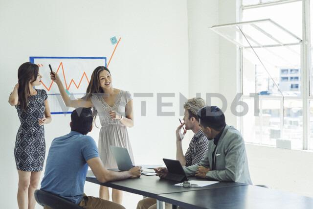 Business people in brainstorming meeting - ISF11036 - Corey Jenkins/Westend61