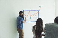 Business people in brainstorming meeting - ISF11042