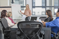 Businesswoman leading a presentation on a meeting in conference room - ZEF15814