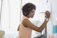 Businesswoman writing on whiteboard in office - HEROF04200