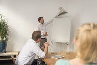 Businessman leading a presentation at flip chart in office - PAF01875
