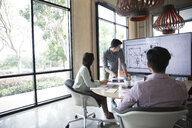 Architects reviewing digital blueprints in conference room meeting - HEROF24208