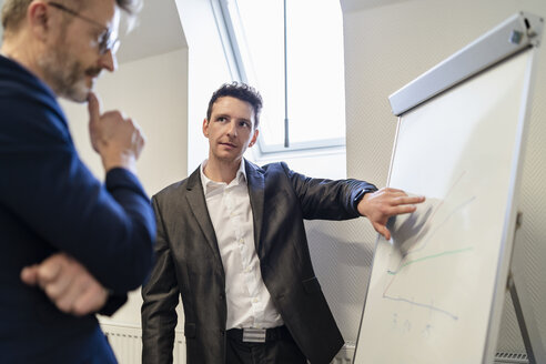 Two businessmen in office discussing at flip chart - DIGF06323