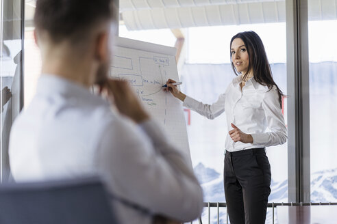 Businesswoman and businessman working with flip chart in office - DIGF06556