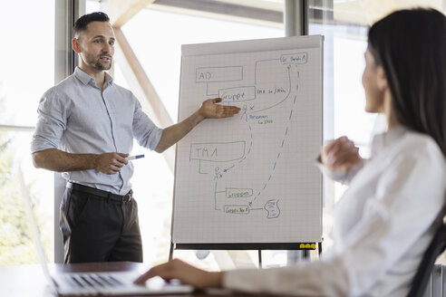 Businessman and businesswoman working with flip chart in office - DIGF06559