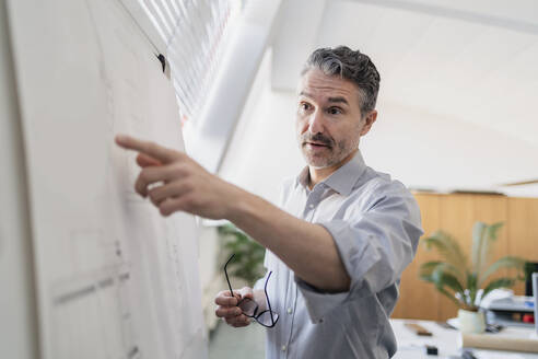 Confident mature male entrepreneur pointing at whiteboard while planning strategy in office during meeting - DIGF11292